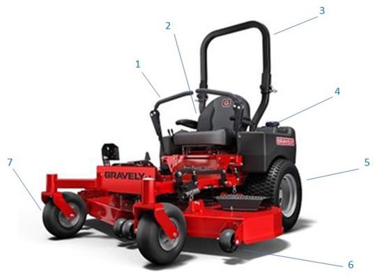 big lawn mower